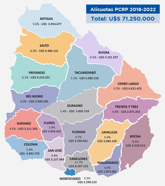 Mapa alícuotas pcr 2021