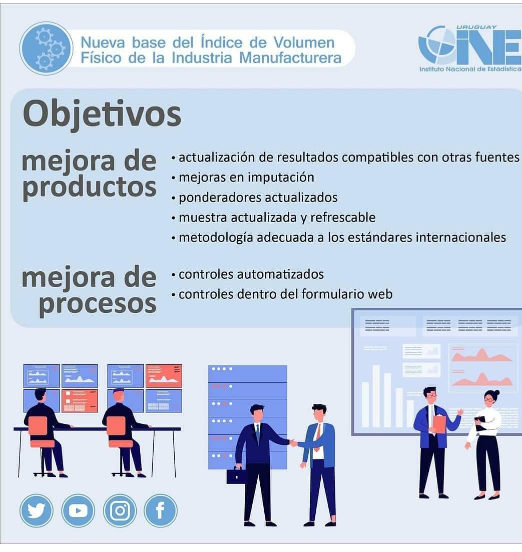 Presentación IVFIM - INE