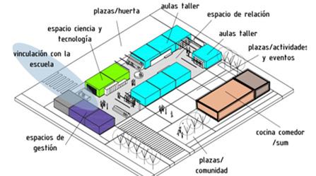 Cuarto Proyecto de Infraestructura Educativa